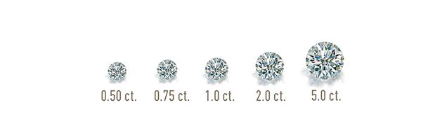 Guide to Diamond Grades from Brett's Jewellers